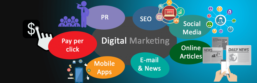 Digital Marketing In Kenya, What Is It All About